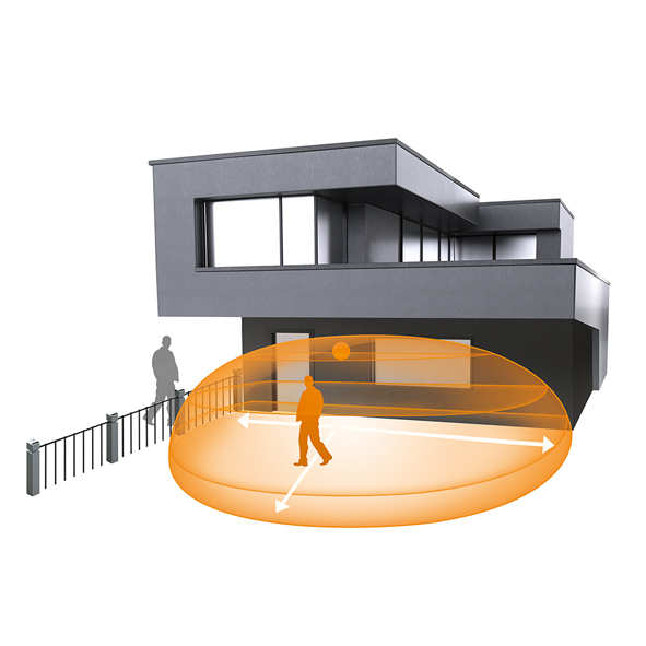 Rörelsevakt iHF 3D KNX V2