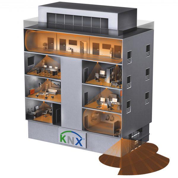 KNX-hus