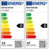 Energimärkning Sensorarmatur Connect R20 plus kvadrat
